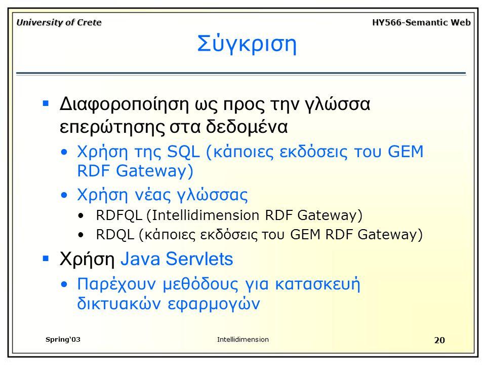 University of Crete HY566-Semantic Web Spring'03Intellidimension 20 Σύγκριση  Διαφοροποίηση ως προς την γλώσσα επερώτησης στα δεδομένα Χρήση της SQL (κάποιες εκδόσεις του GEM RDF Gateway) Χρήση νέας γλώσσας RDFQL (Intellidimension RDF Gateway) RDQL (κάποιες εκδόσεις του GEM RDF Gateway)  Χρήση Java Servlets Παρέχουν μεθόδους για κατασκευή δικτυακών εφαρμογών