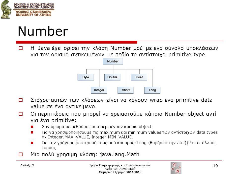 Διάλεξη 2Τμήμα Πληροφορικής και Τηλεπικοινωνιών Ανάπτυξη Λογισμικού Χειμερινό Εξάμηνο 2014-2015 19 Number  H Java έχει ορίσει την κλάση Number μαζί μ