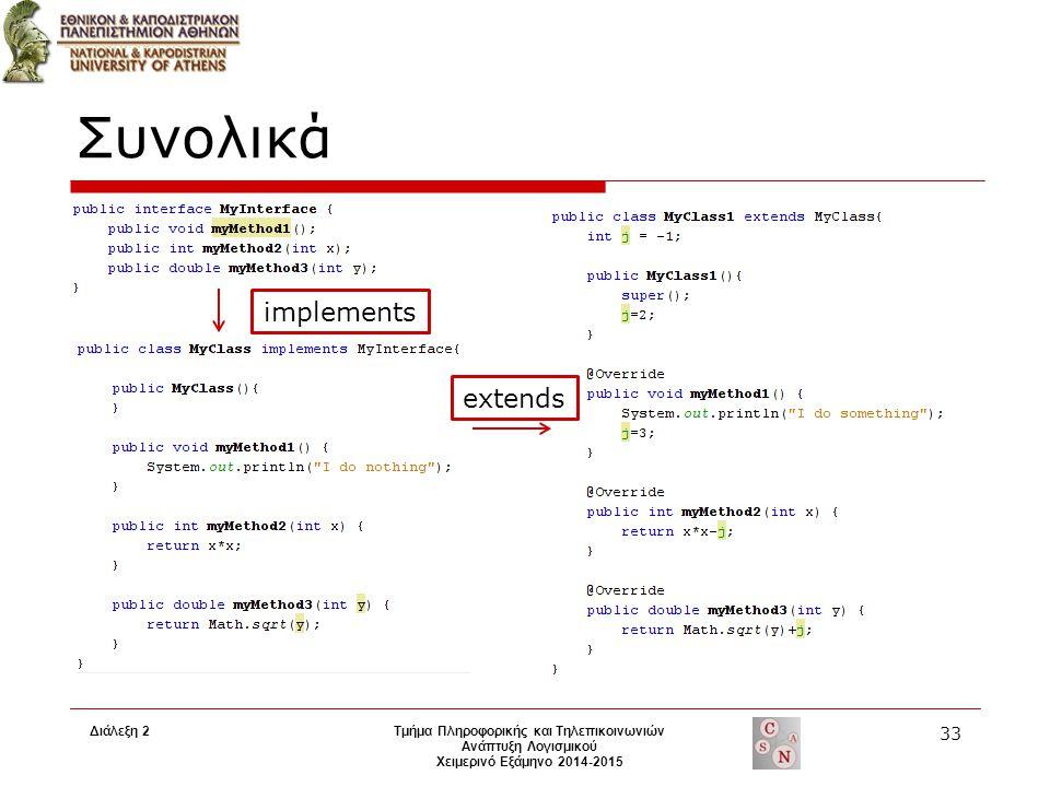 Διάλεξη 2Τμήμα Πληροφορικής και Τηλεπικοινωνιών Ανάπτυξη Λογισμικού Χειμερινό Εξάμηνο 2014-2015 33 Συνολικά implements extends