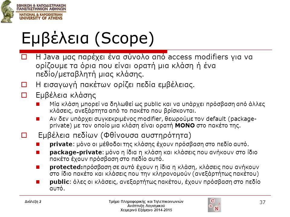 Διάλεξη 2Τμήμα Πληροφορικής και Τηλεπικοινωνιών Ανάπτυξη Λογισμικού Χειμερινό Εξάμηνο 2014-2015 37 Εμβέλεια (Scope)  Η Java μας παρέχει ένα σύνολο απ