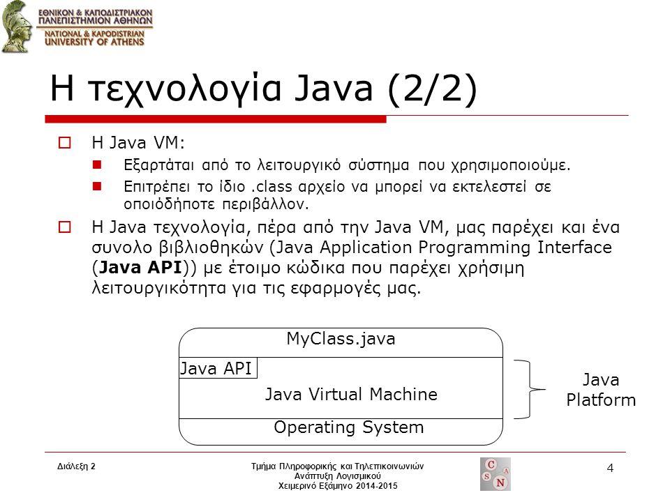 Διάλεξη 2Τμήμα Πληροφορικής και Τηλεπικοινωνιών Ανάπτυξη Λογισμικού Χειμερινό Εξάμηνο 2014-2015 4 Η τεχνολογία Java (2/2)  Η Java VM: Εξαρτάται από τ