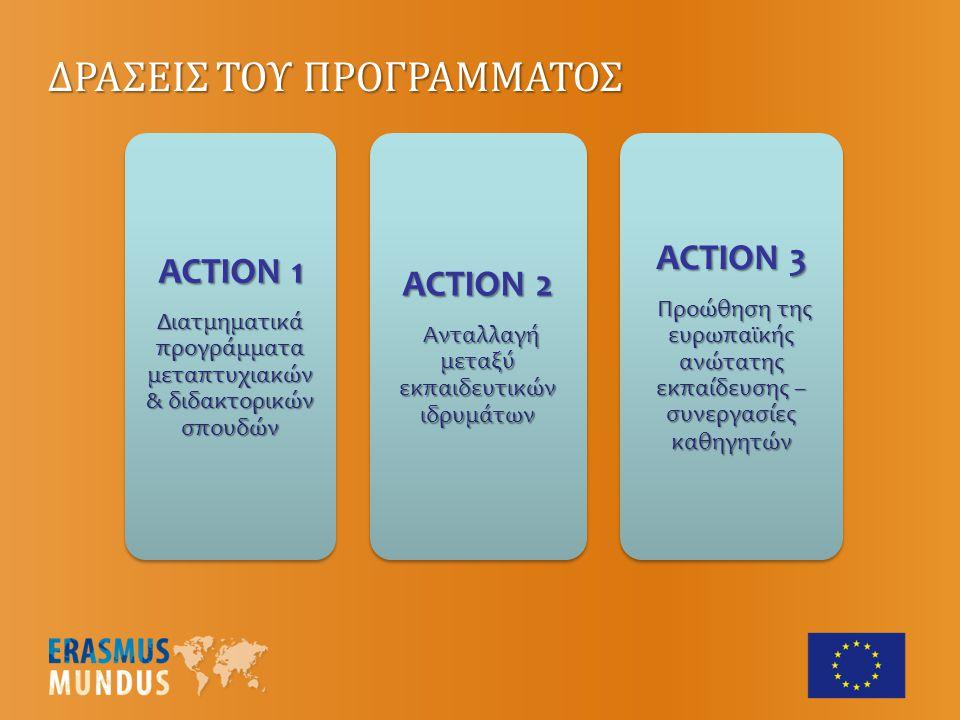 ΔΡΑΣΕΙΣ ΤΟΥ ΠΡΟΓΡΑΜΜΑΤΟΣ ACTION 1 Διατμηματικά προγράμματα μεταπτυχιακών & διδακτορικών σπουδών ACTION 2 Ανταλλαγή μεταξύ εκπαιδευτικών ιδρυμάτων Ανταλλαγή μεταξύ εκπαιδευτικών ιδρυμάτων ACTION 3 Προώθηση της ευρωπαϊκής ανώτατης εκπαίδευσης – συνεργασίες καθηγητών