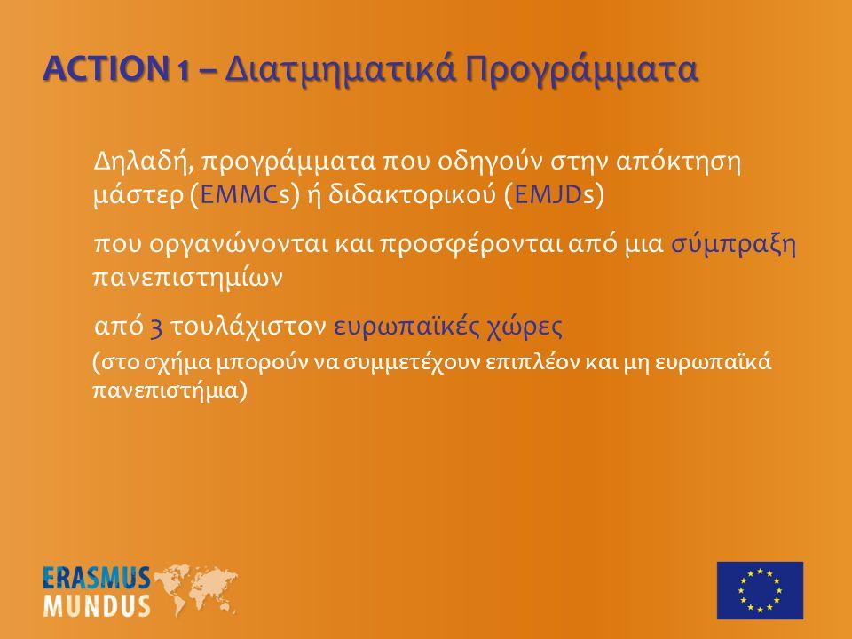 ACTION 2 – Προγράμματα Ανταλλαγής, όπως στο Erasmus - ΑΠΘ EMMAG – Erasmus Mundus Magreb MID– Mobilities for Innovation and Development Carribean, Middle East, Asia, Latin America EMEA – Erasmus Mundus Europe Asia