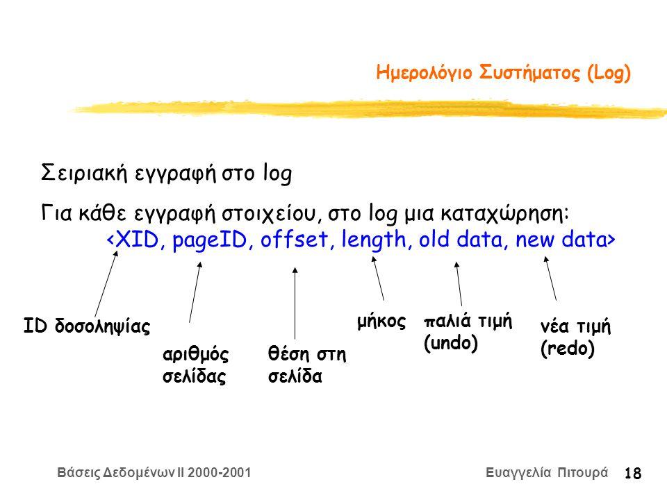 Βάσεις Δεδομένων II 2000-2001 Ευαγγελία Πιτουρά 18 Ημερολόγιο Συστήματος (Log) Σειριακή εγγραφή στο log Για κάθε εγγραφή στοιχείου, στο log μια καταχώρηση: ID δοσοληψίας αριθμός σελίδας θέση στη σελίδα μήκοςπαλιά τιμή (undo) νέα τιμή (redo)
