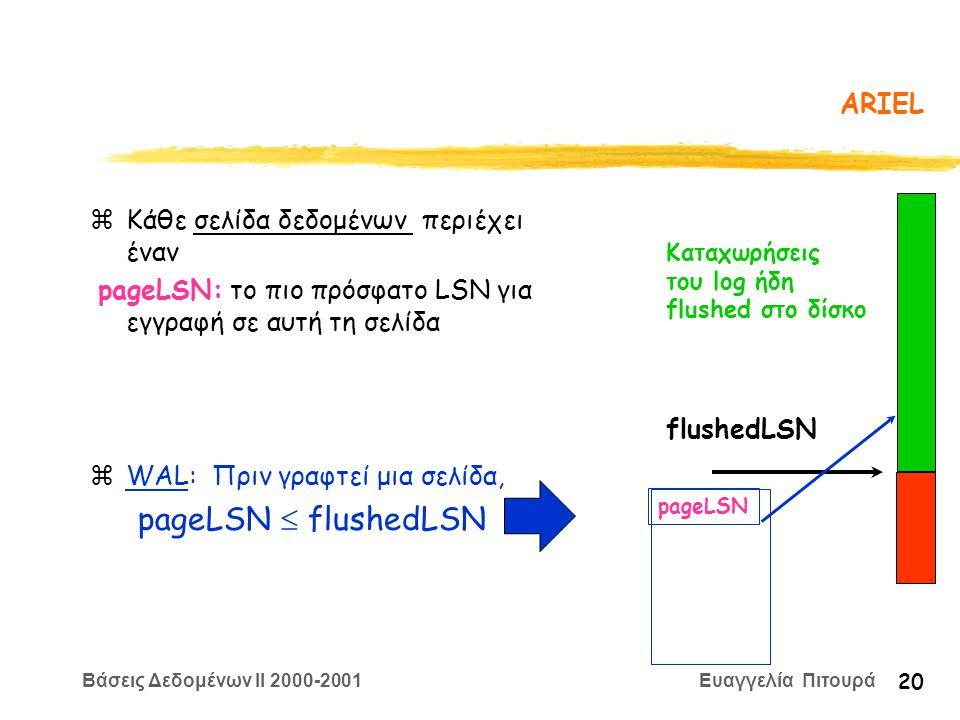 Βάσεις Δεδομένων II 2000-2001 Ευαγγελία Πιτουρά 20 ARIEL zΚάθε σελίδα δεδομένων περιέχει έναν pageLSN: το πιο πρόσφατο LSN για εγγραφή σε αυτή τη σελίδα zWAL: Πριν γραφτεί μια σελίδα, pageLSN  flushedLSN pageLSN Καταχωρήσεις του log ήδη flushed στο δίσκο flushedLSN