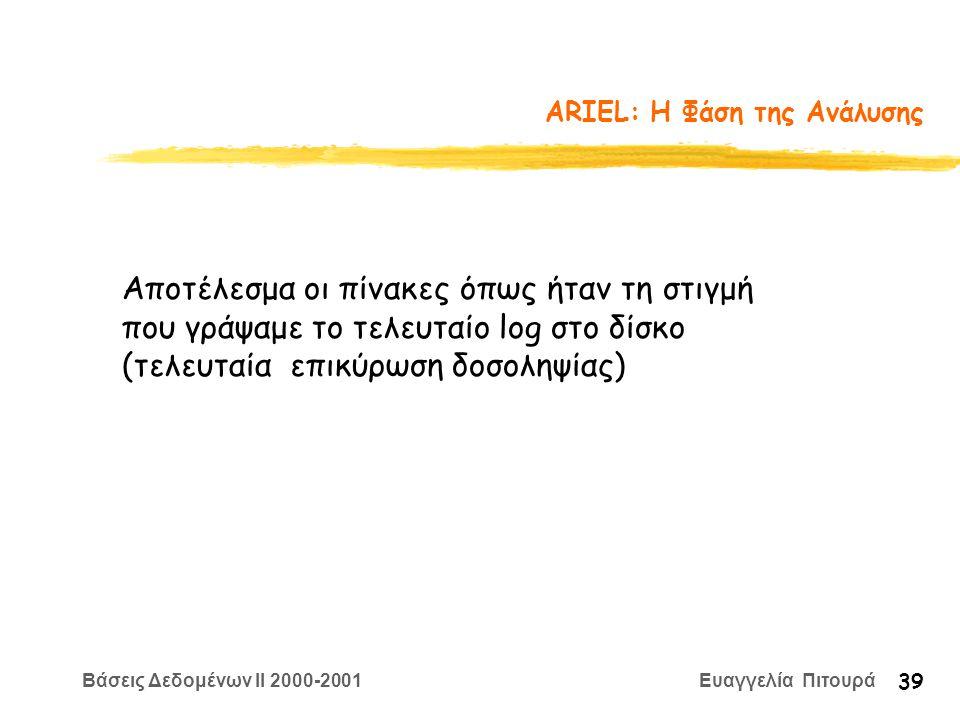 Βάσεις Δεδομένων II 2000-2001 Ευαγγελία Πιτουρά 39 ARIEL: Η Φάση της Ανάλυσης Αποτέλεσμα οι πίνακες όπως ήταν τη στιγμή που γράψαμε το τελευταίο log σ