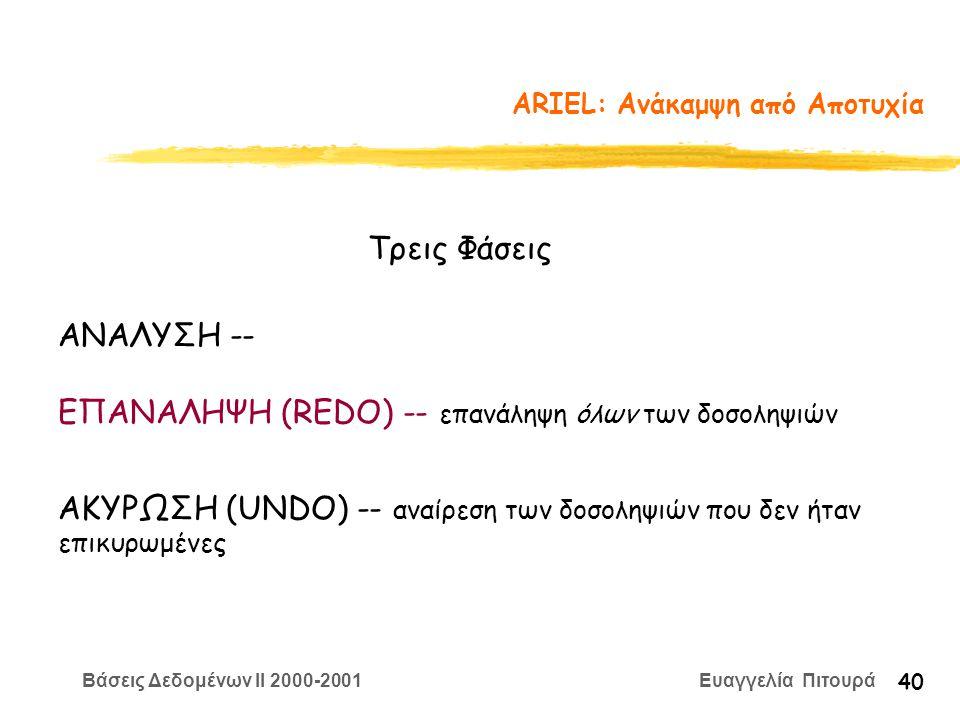 Βάσεις Δεδομένων II 2000-2001 Ευαγγελία Πιτουρά 40 ARIEL: Ανάκαμψη από Αποτυχία Τρεις Φάσεις ΑΝΑΛΥΣΗ -- ΕΠΑΝΑΛΗΨΗ (REDO) -- επανάληψη όλων των δοσοληψιών ΑΚΥΡΩΣΗ (UNDO) -- αναίρεση των δοσοληψιών που δεν ήταν επικυρωμένες