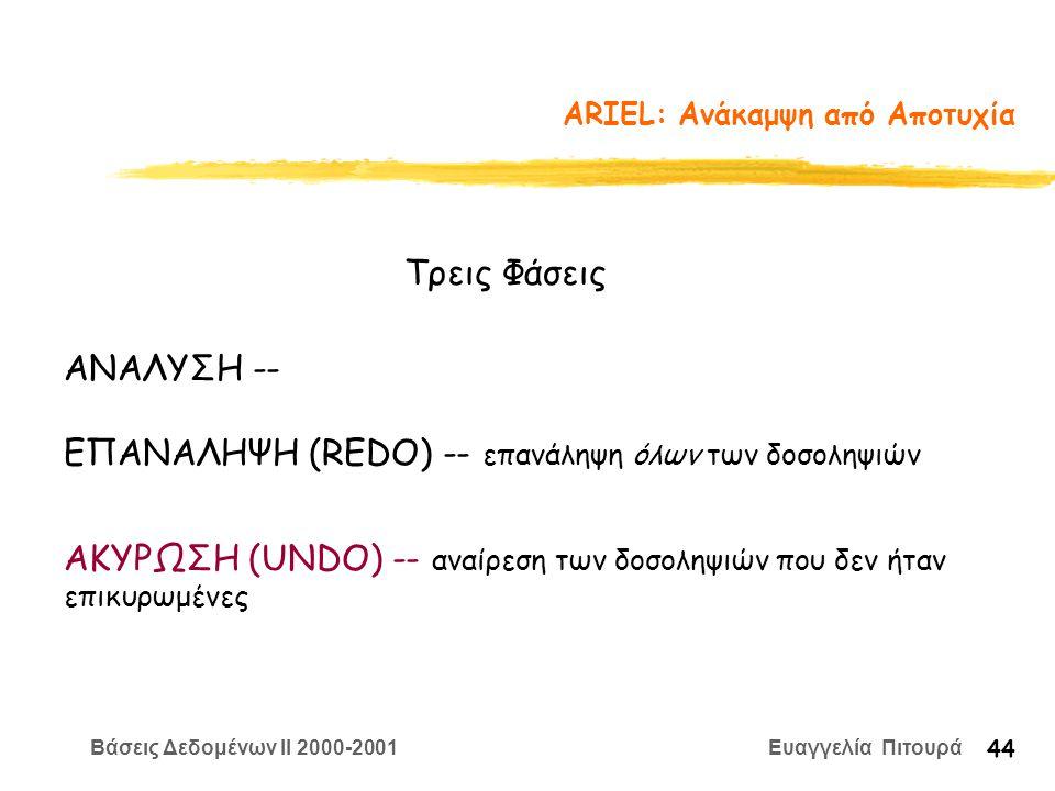 Βάσεις Δεδομένων II 2000-2001 Ευαγγελία Πιτουρά 44 ARIEL: Ανάκαμψη από Αποτυχία Τρεις Φάσεις ΑΝΑΛΥΣΗ -- ΕΠΑΝΑΛΗΨΗ (REDO) -- επανάληψη όλων των δοσοληψιών ΑΚΥΡΩΣΗ (UNDO) -- αναίρεση των δοσοληψιών που δεν ήταν επικυρωμένες