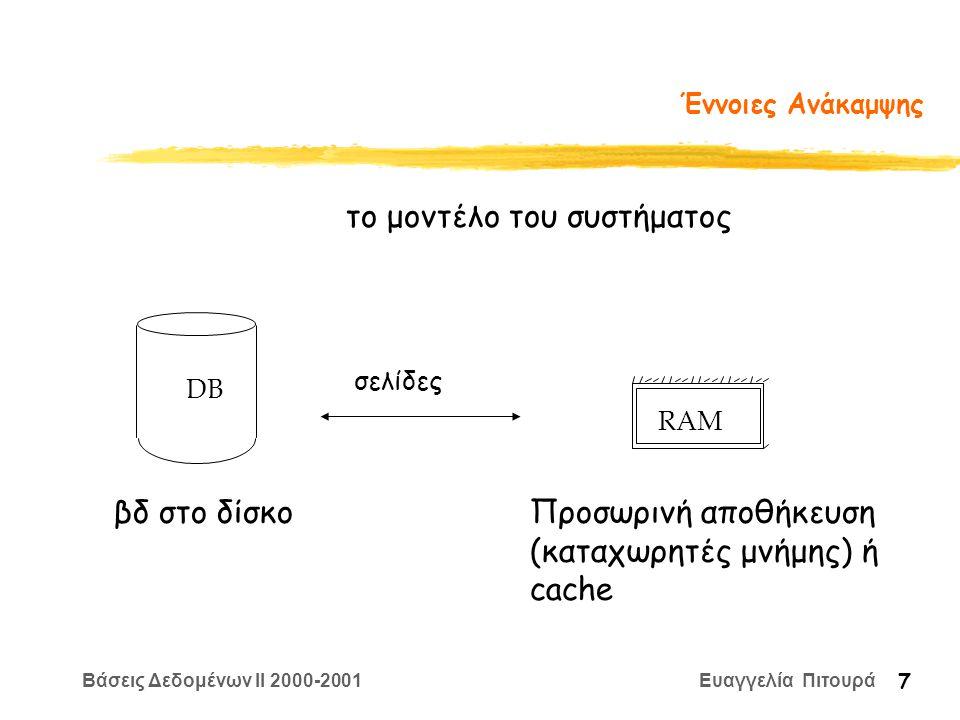 Βάσεις Δεδομένων II 2000-2001 Ευαγγελία Πιτουρά 7 Έννοιες Ανάκαμψης DB βδ στο δίσκο RAM Προσωρινή αποθήκευση (καταχωρητές μνήμης) ή cache σελίδες το μοντέλο του συστήματος