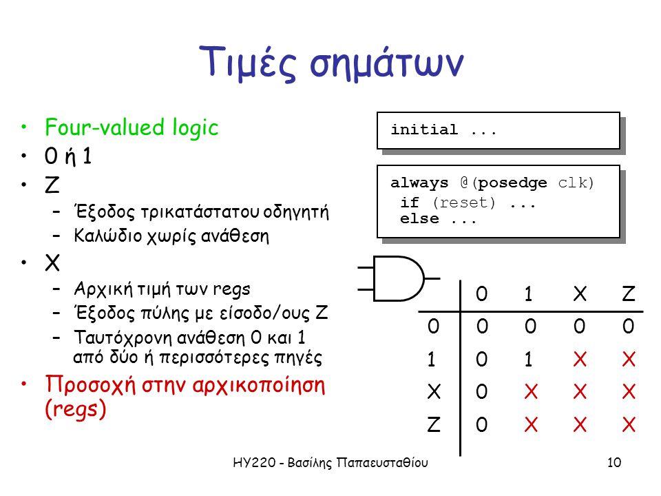 ΗΥ220 - Βασίλης Παπαευσταθίου10 Τιμές σημάτων Four-valued logic 0 ή 1 Ζ –Έξοδος τρικατάστατου οδηγητή –Καλώδιο χωρίς ανάθεση X –Αρχική τιμή των regs –Έξοδος πύλης με είσοδο/ους Ζ –Ταυτόχρονη ανάθεση 0 και 1 από δύο ή περισσότερες πηγές Προσοχή στην αρχικοποίηση (regs) always @(posedge clk) if (reset)...