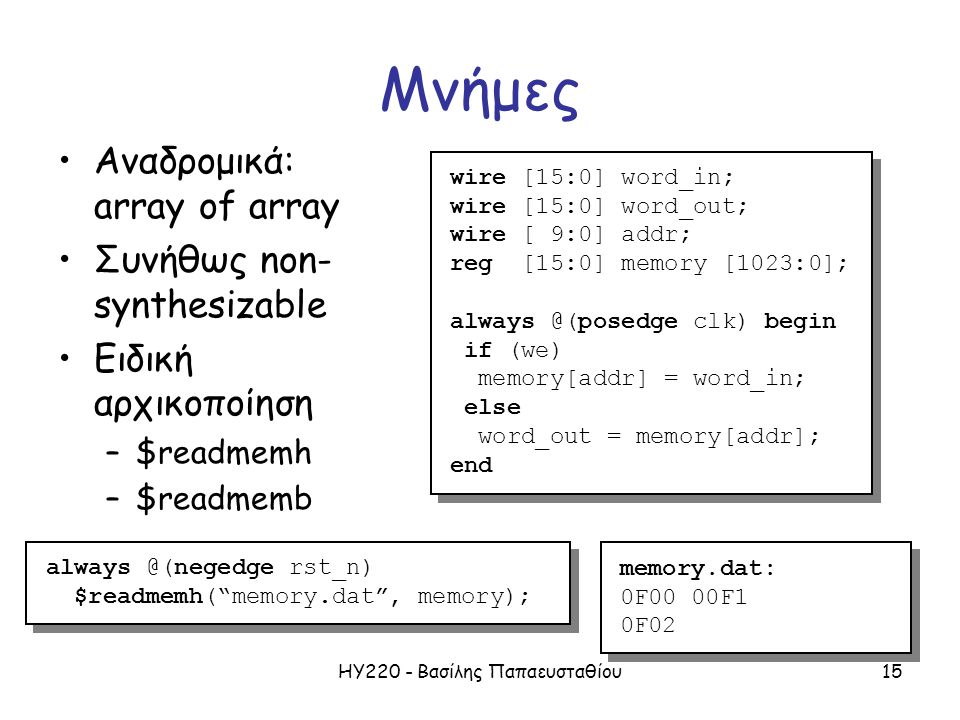 ΗΥ220 - Βασίλης Παπαευσταθίου15 Μνήμες Αναδρομικά: array of array Συνήθως non- synthesizable Ειδική αρχικοποίηση –$readmemh –$readmemb wire [15:0] wor