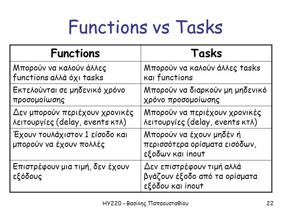 ΗΥ220 - Βασίλης Παπαευσταθίου22 Functions vs Tasks FunctionsTasks Μπορούν να καλούν άλλες functions αλλά όχι tasks Μπορούν να καλούν άλλες tasks και functions Εκτελούνται σε μηδενικό χρόνο προσομοίωσης Μπορούν να διαρκούν μη μηδενικό χρόνο προσομοίωσης Δεν μπορούν περιέχουν χρονικές λειτουργίες (delay, events κτλ) Μπορούν να περιέχουν χρονικές λειτουργίες (delay, events κτλ) Έχουν τουλάχιστον 1 είσοδο και μπορούν να έχουν πολλές Μπορούν να έχουν μηδέν ή περισσότερα ορίσματα εισόδων, εξοδων και inout Επιστρέφουν μια τιμή, δεν έχουν εξόδους Δεν επιστρέφουν τιμή αλλά βγάζουν έξοδο από τα ορίσματα εξόδου και inout