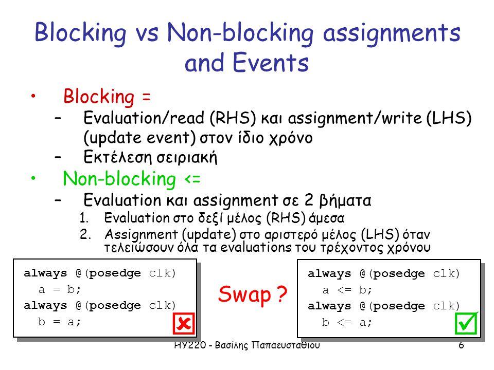 ΗΥ220 - Βασίλης Παπαευσταθίου6 Blocking vs Non-blocking assignments and Events Blocking = –Evaluation/read (RHS) και assignment/write (LHS) (update event) στον ίδιο χρόνο –Εκτέλεση σειριακή Non-blocking <= –Evaluation και assignment σε 2 βήματα 1.Evaluation στο δεξί μέλος (RHS) άμεσα 2.Assignment (update) στο αριστερό μέλος (LHS) όταν τελειώσουν όλα τα evaluations του τρέχοντος χρόνου always @(posedge clk) a <= b; always @(posedge clk) b <= a; always @(posedge clk) a <= b; always @(posedge clk) b <= a; always @(posedge clk) a = b; always @(posedge clk) b = a; always @(posedge clk) a = b; always @(posedge clk) b = a; Swap .