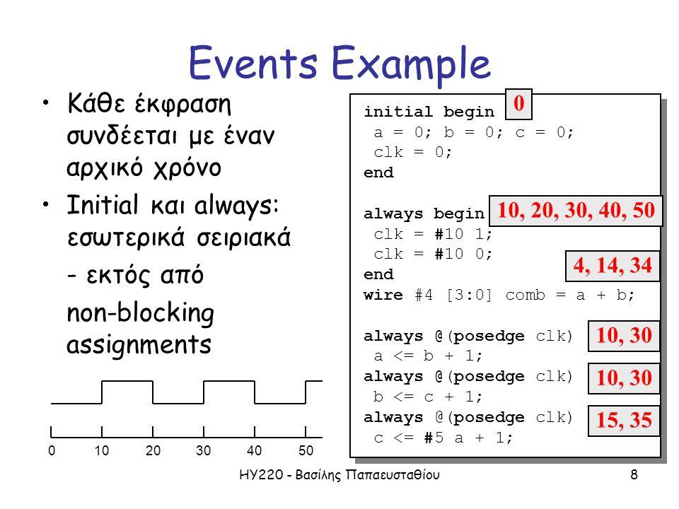 ΗΥ220 - Βασίλης Παπαευσταθίου8 Events Example Κάθε έκφραση συνδέεται με έναν αρχικό χρόνο Initial και always: εσωτερικά σειριακά - εκτός από non-block