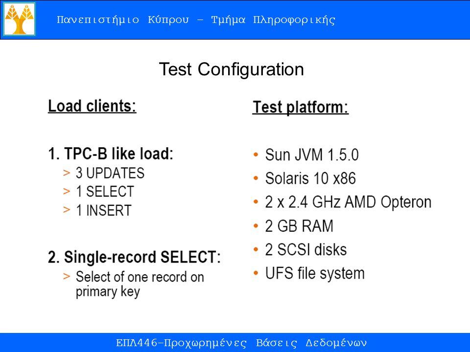 Πανεπιστήμιο Κύπρου – Τμήμα Πληροφορικής ΕΠΛ446-Προχωρημένες Βάσεις Δεδομένων Test Configuration