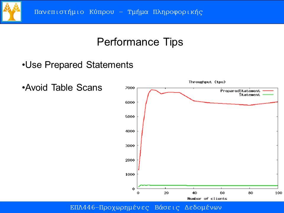 Πανεπιστήμιο Κύπρου – Τμήμα Πληροφορικής ΕΠΛ446-Προχωρημένες Βάσεις Δεδομένων Performance Tips Use Prepared Statements Avoid Table Scans