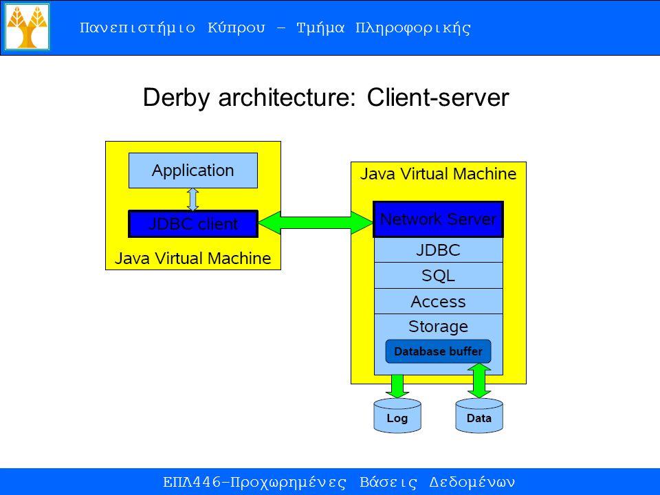 Πανεπιστήμιο Κύπρου – Τμήμα Πληροφορικής ΕΠΛ446-Προχωρημένες Βάσεις Δεδομένων Derby architecture: Client-server