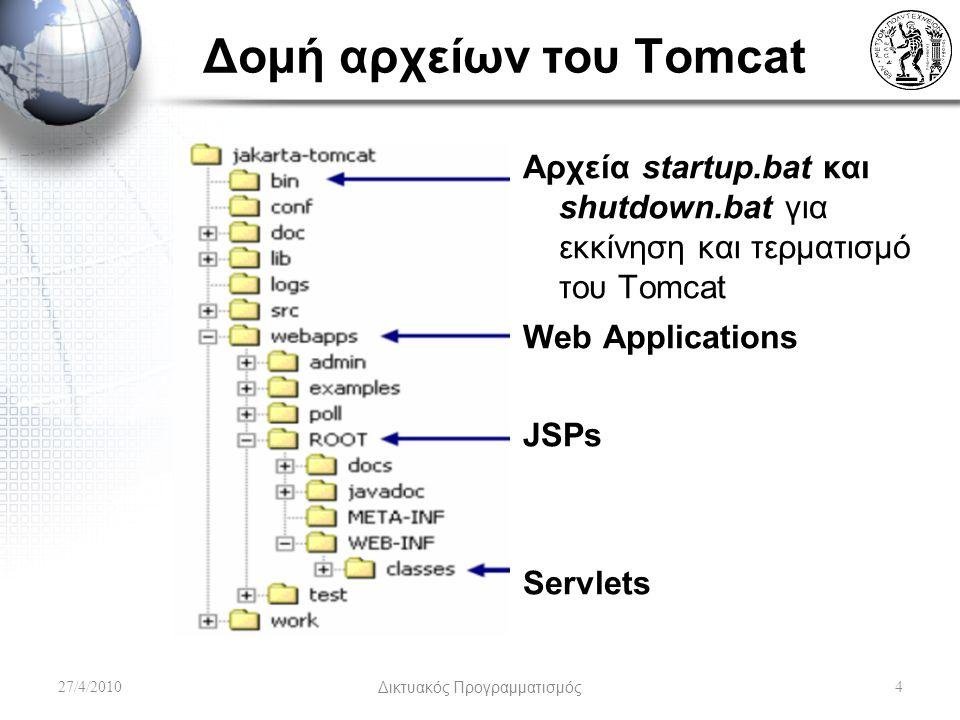 Δομή αρχείων του Tomcat 27/4/2010Δικτυακός Προγραμματισμός4 Αρχεία startup.bat και shutdown.bat για εκκίνηση και τερματισμό του Tomcat Web Applications JSPs Servlets