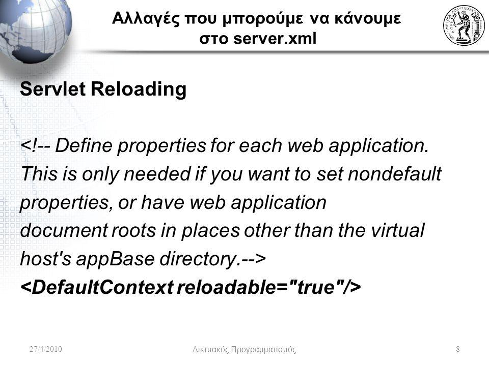 Αλλαγές που μπορούμε να κάνουμε στο server.xml Servlet Reloading <!-- Define properties for each web application.