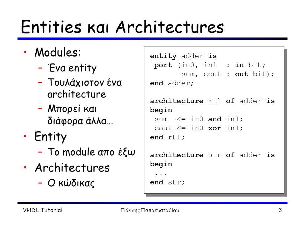 VHDL TutorialΓιάννης Παπαευσταθίου3 Entities και Architectures Modules: –Ένα entity –Τουλάχιστον ένα architecture –Μπορεί και διάφορα άλλα… Εntity –Το
