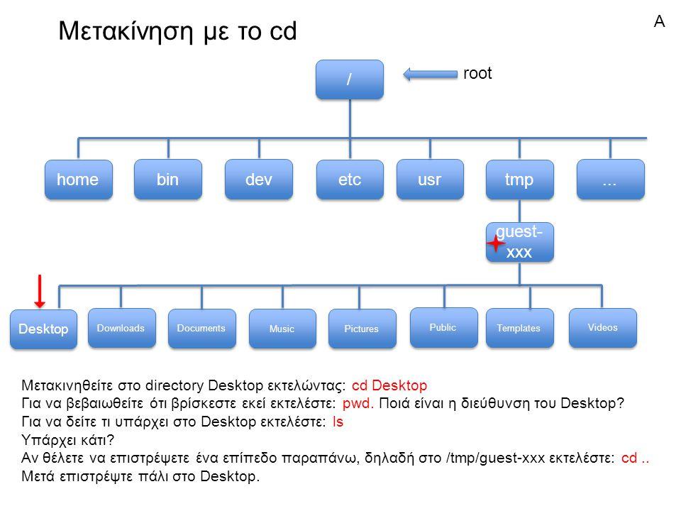 Μετακίνηση με το cd usr bin dev etc home tmp...