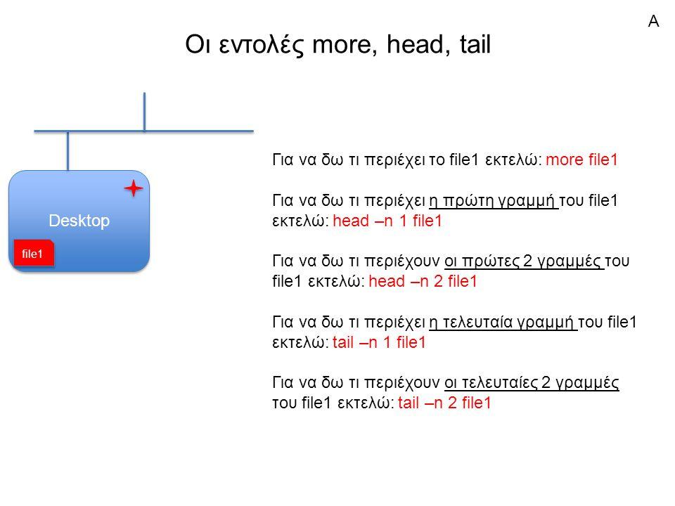 Οι εντολές more, head, tail Desktop Για να δω τι περιέχει το file1 εκτελώ: more file1 Για να δω τι περιέχει η πρώτη γραμμή του file1 εκτελώ: head –n 1 file1 Για να δω τι περιέχουν οι πρώτες 2 γραμμές του file1 εκτελώ: head –n 2 file1 Για να δω τι περιέχει η τελευταία γραμμή του file1 εκτελώ: tail –n 1 file1 Για να δω τι περιέχουν οι τελευταίες 2 γραμμές του file1 εκτελώ: tail –n 2 file1 file1 A