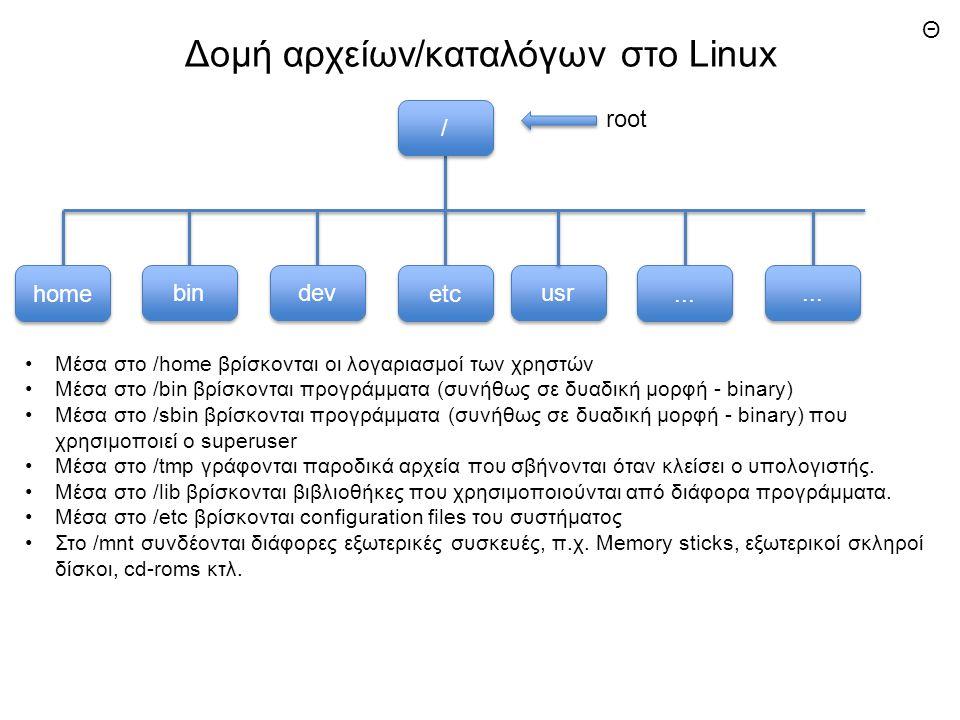 Δομή αρχείων/καταλόγων στο Linux usr bin dev etc home...