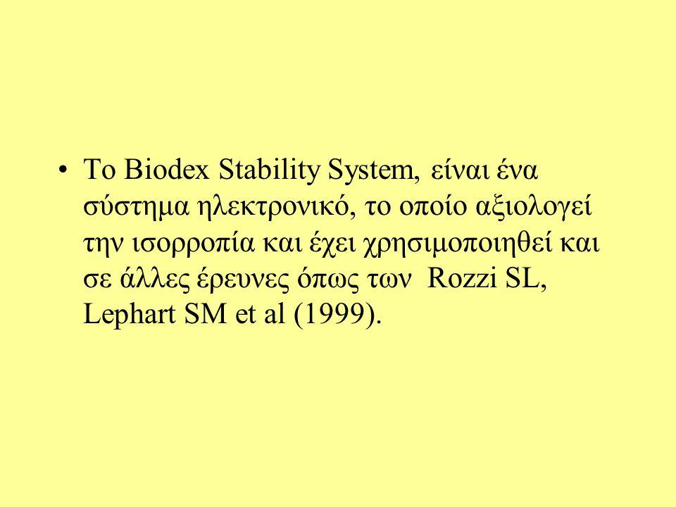 Το Biodex Stability System, είναι ένα σύστημα ηλεκτρονικό, το οποίο αξιολογεί την ισορροπία και έχει χρησιμοποιηθεί και σε άλλες έρευνες όπως των Rozz