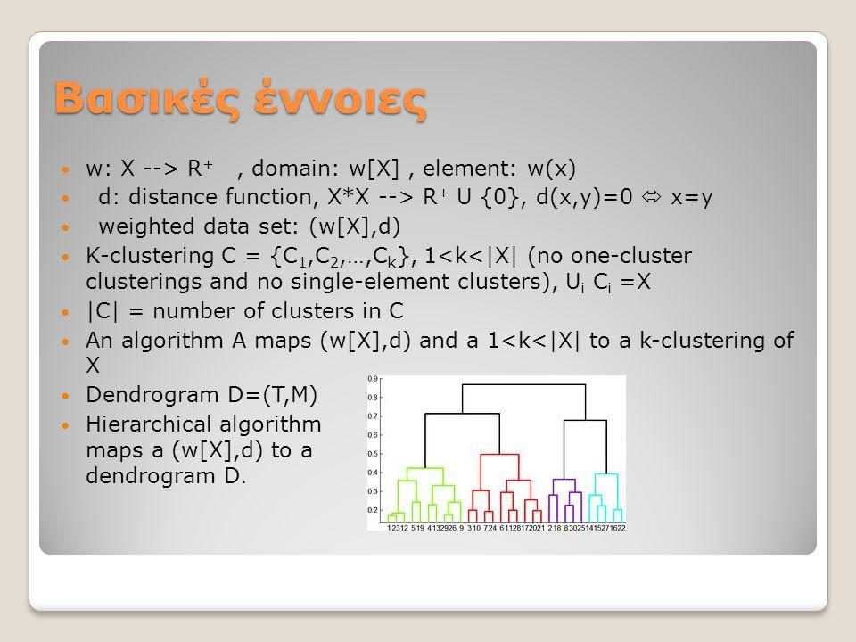 Αλγόριθμοι clustering Partitional ◦Ratio-cut Spectral Clustering ◦K-Means ◦(k-medoids, k-median, min- sum, min-diameter, k-center) Hierarchical Average Linkage Ward's method (Bisecting k-means, simple-linkage, complete- linkage) Weight responsive: υπάρχει w => Α(w[X],d)=C και υπάρχει w' => Α(w'[X],d)≠C Weight sensitive: αν για όλα τα (Χ,d) και όλα τα C => weight responsive Weight Robust: δεν αλλάζει το αποτέλεσμα τους από τα βάρη Weight Considering: είναι responsive για κάποια (Χ,d) και C ενώ είναι robust για κάποια άλλα.