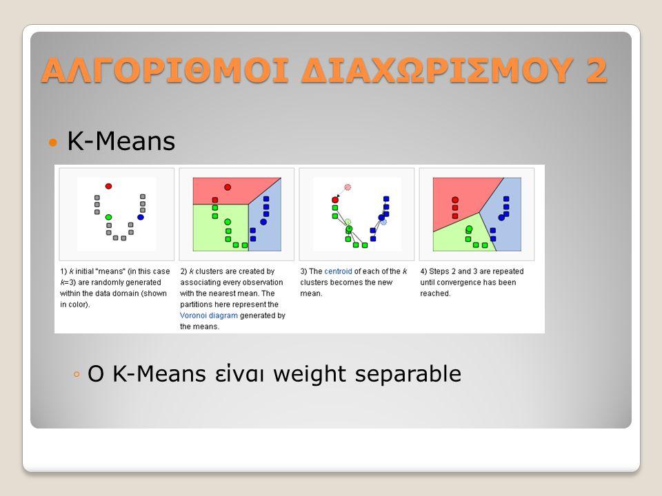 ΑΛΓΟΡΙΘΜΟΙ ΔΙΑΧΩΡΙΣΜΟΥ 2 K-Means ◦Ο K-Means είναι weight separable