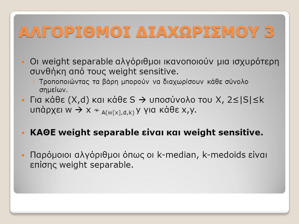 ΙΕΡΑΡΧΙΚΟΙ ΑΛΓΟΡΙΘΜΟΙ Weight responsive : υπάρχει w ώστε ο A παράγει το clustering C και w' ώστε ο A δεν παράγει το C.