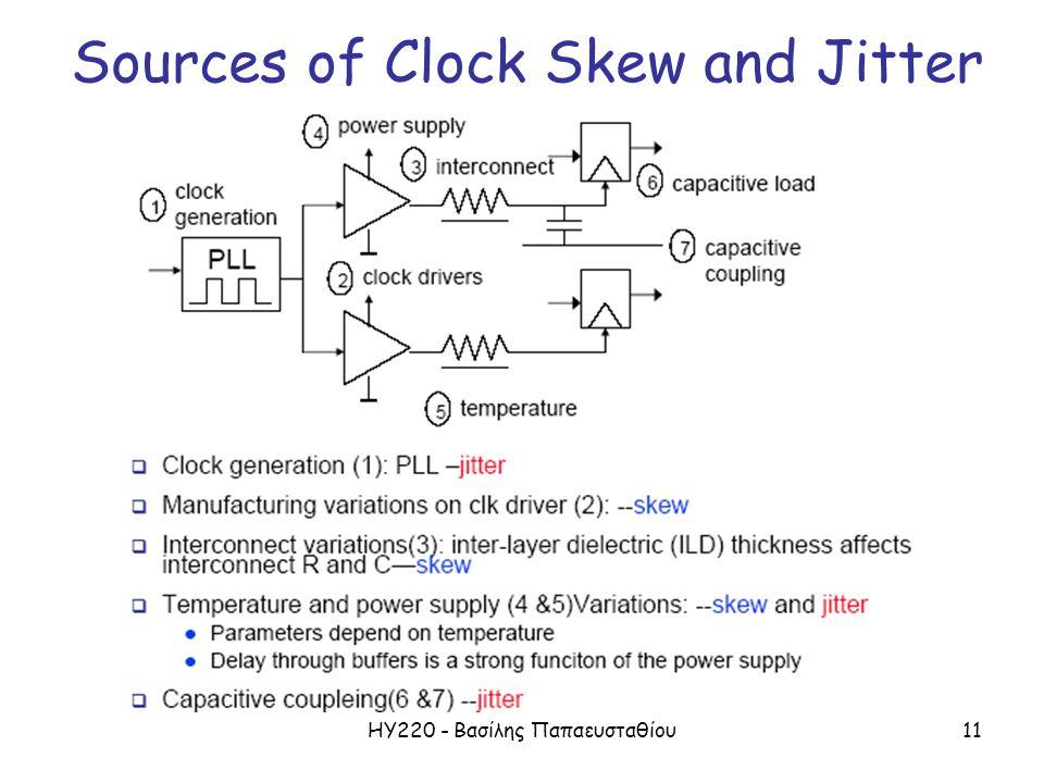 ΗΥ220 - Βασίλης Παπαευσταθίου11 Sources of Clock Skew and Jitter