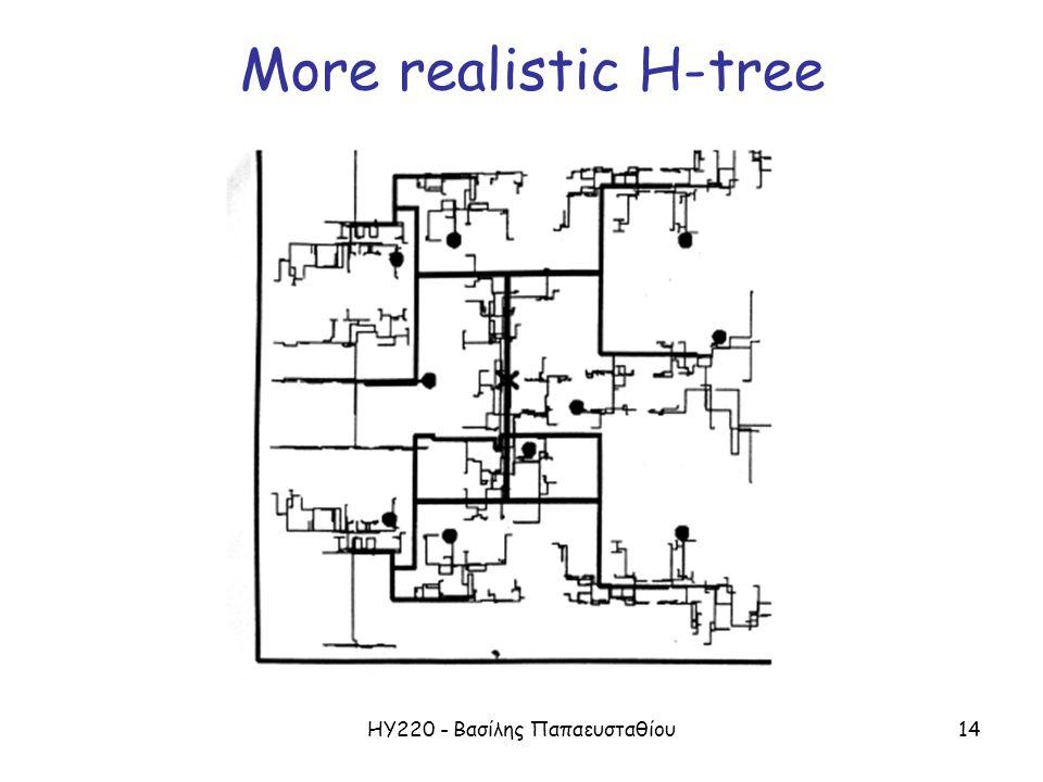 ΗΥ220 - Βασίλης Παπαευσταθίου14 More realistic H-tree