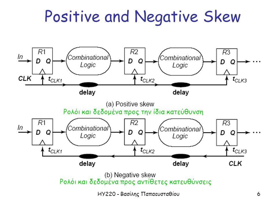 ΗΥ220 - Βασίλης Παπαευσταθίου6 Positive and Negative Skew Ρολόι και δεδομένα προς την ίδια κατεύθυνση Ρολόι και δεδομένα προς αντίθετες κατευθύνσεις