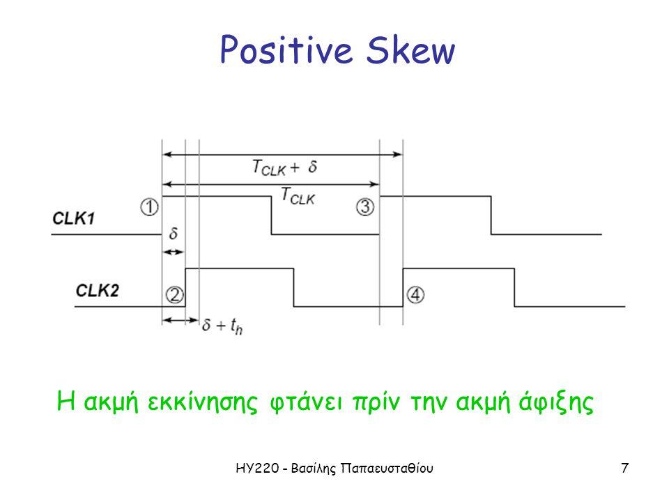 ΗΥ220 - Βασίλης Παπαευσταθίου8 Negative Skew Η ακμή άφιξης φτάνει πρίν την ακμή εκκίνησης