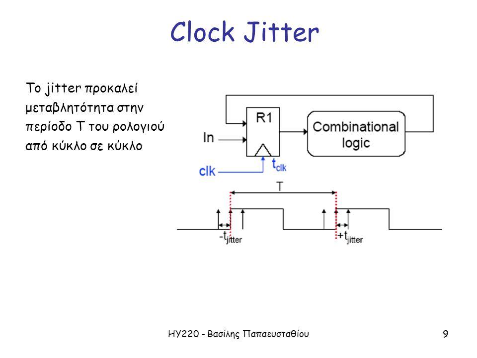 ΗΥ220 - Βασίλης Παπαευσταθίου10 Combined Impact of Skew and Jitter T clk ≥ T c2q + T clog + T su + T sk + 2T jt (w.c.