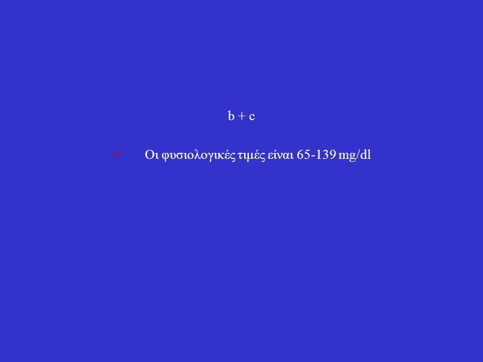 b + c Οι φυσιολογικές τιμές είναι 65-139 mg/dl