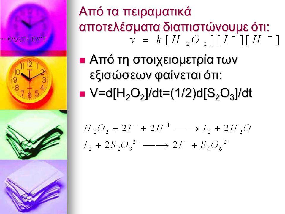 Από τα πειραματικά αποτελέσματα διαπιστώνουμε ότι: Από τη στοιχειομετρία των εξισώσεων φαίνεται ότι: Από τη στοιχειομετρία των εξισώσεων φαίνεται ότι: