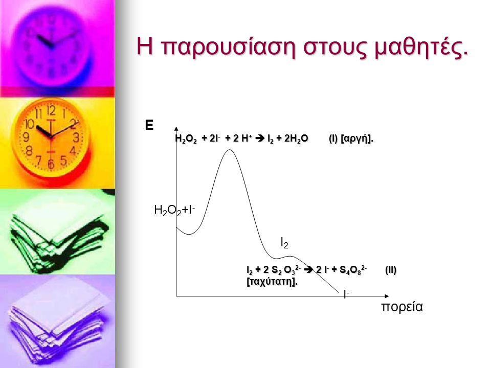 Η παρουσίαση στους μαθητές. H 2 Ο 2 + 2I - + 2 H +  I 2 + 2H 2 O (Ι) [αργή]. Ε πορεία H 2 O 2 +I - I2I2 I-I- I 2 + 2 S 2 O 3 2-  2 I - + S 4 O 8 2-
