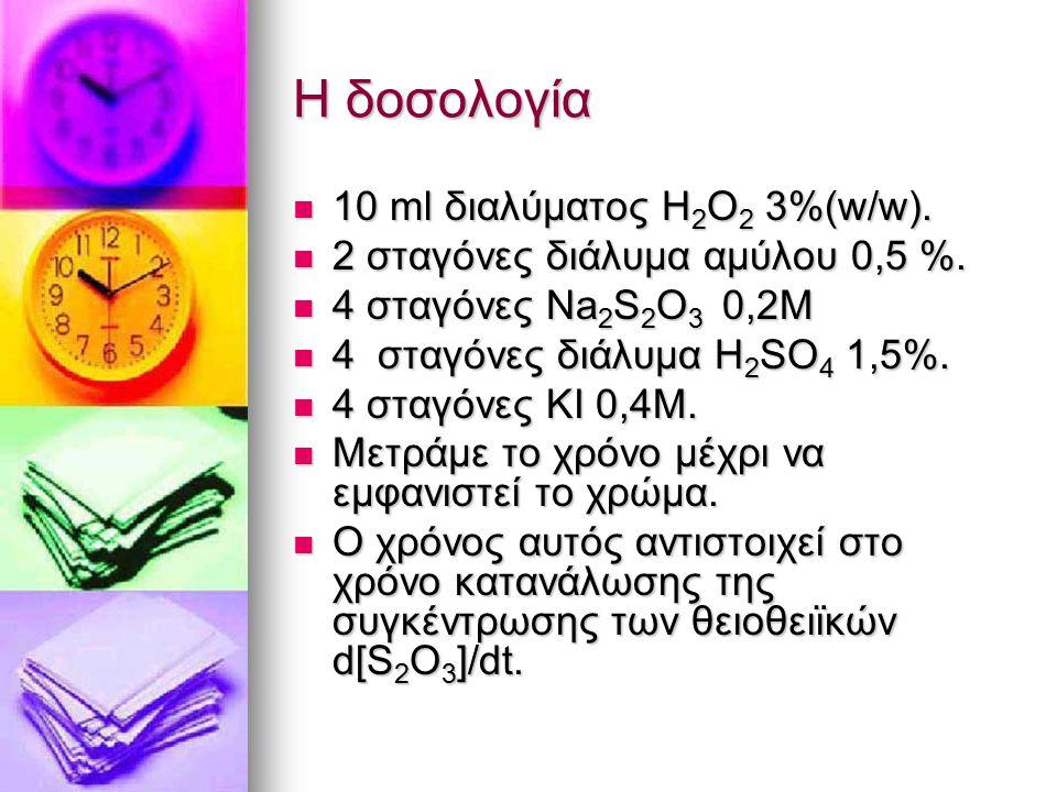 Η δοσολογία 10 ml διαλύματος Η 2 Ο 2 3%(w/w). 10 ml διαλύματος Η 2 Ο 2 3%(w/w). 2 σταγόνες διάλυμα αμύλου 0,5 %. 2 σταγόνες διάλυμα αμύλου 0,5 %. 4 στ