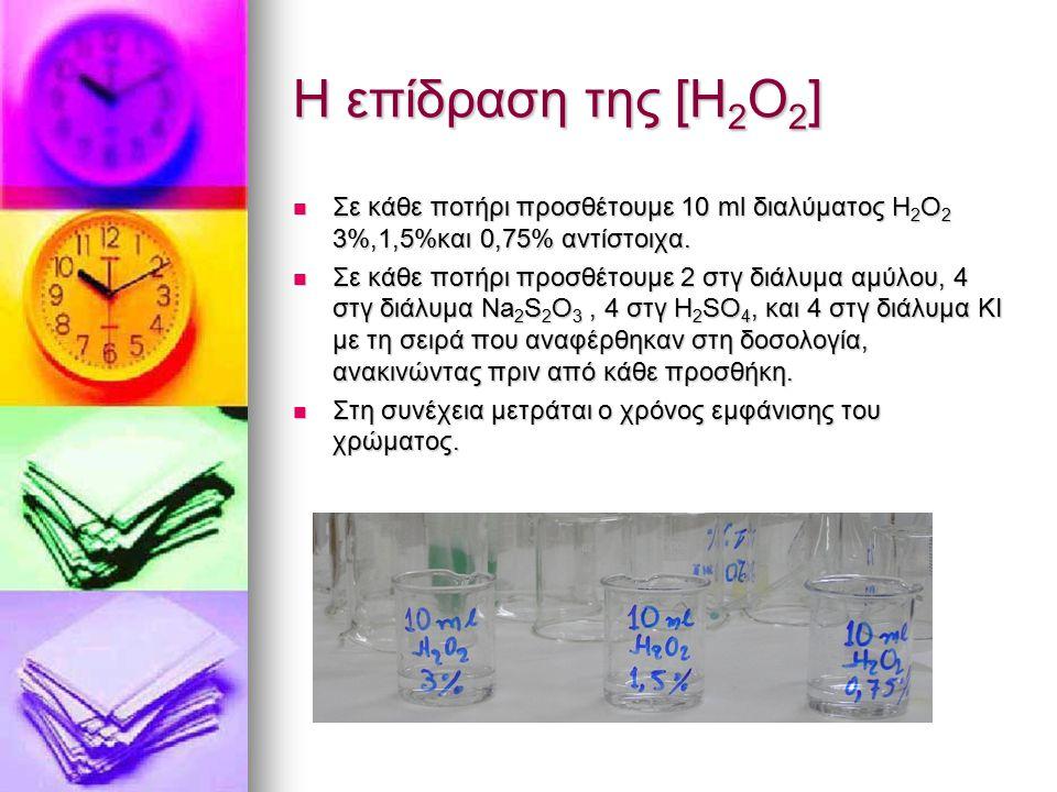 Η επίδραση της [Η 2 Ο 2 ] Σε κάθε ποτήρι προσθέτουμε 10 ml διαλύματος Η 2 Ο 2 3%,1,5%και 0,75% αντίστοιχα. Σε κάθε ποτήρι προσθέτουμε 10 ml διαλύματος