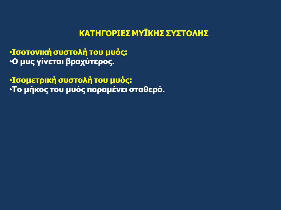 ΚΑΤΗΓΟΡΙΕΣ ΜΥΪΚΗΣ ΣΥΣΤΟΛΗΣ Ισοτονική συστολή του μυός: Ο μυς γίνεται βραχύτερος. Ισομετρική συστολή του μυός: Το μήκος του μυός παραμένει σταθερό.
