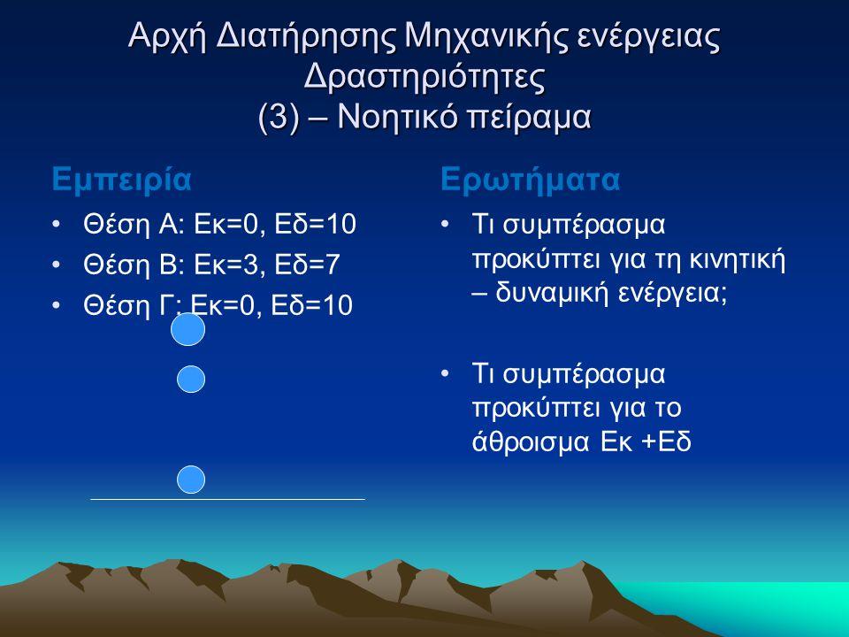 Αρχή Διατήρησης Μηχανικής ενέργειας Δραστηριότητες (3) – Νοητικό πείραμα Εμπειρία Θέση Α: Εκ=0, Εδ=10 Θέση Β: Εκ=3, Εδ=7 Θέση Γ: Εκ=0, Εδ=10 Ερωτήματα Τι συμπέρασμα προκύπτει για τη κινητική – δυναμική ενέργεια; Τι συμπέρασμα προκύπτει για το άθροισμα Εκ +Εδ