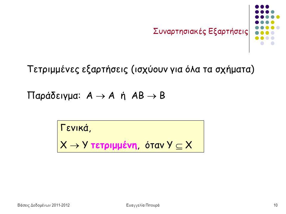 Βάσεις Δεδομένων 2011-2012Ευαγγελία Πιτουρά10 Συναρτησιακές Εξαρτήσεις Τετριμμένες εξαρτήσεις (ισχύουν για όλα τα σχήματα) Παράδειγμα: Α  Α ή ΑΒ  Β Γενικά, Χ  Υ τετριμμένη, όταν Y  X