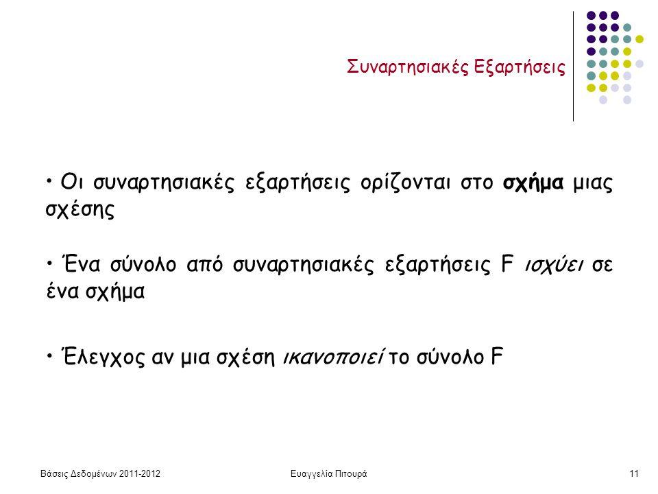 Βάσεις Δεδομένων 2011-2012Ευαγγελία Πιτουρά11 Συναρτησιακές Εξαρτήσεις Οι συναρτησιακές εξαρτήσεις ορίζονται στο σχήμα μιας σχέσης Ένα σύνολο από συνα