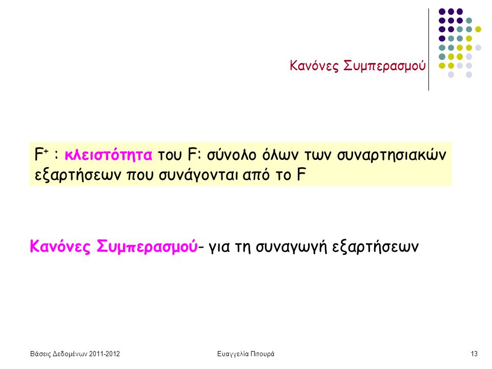 Βάσεις Δεδομένων 2011-2012Ευαγγελία Πιτουρά13 Κανόνες Συμπερασμού Κανόνες Συμπερασμού- για τη συναγωγή εξαρτήσεων F + : κλειστότητα του F: σύνολο όλων των συναρτησιακών εξαρτήσεων που συνάγονται από το F