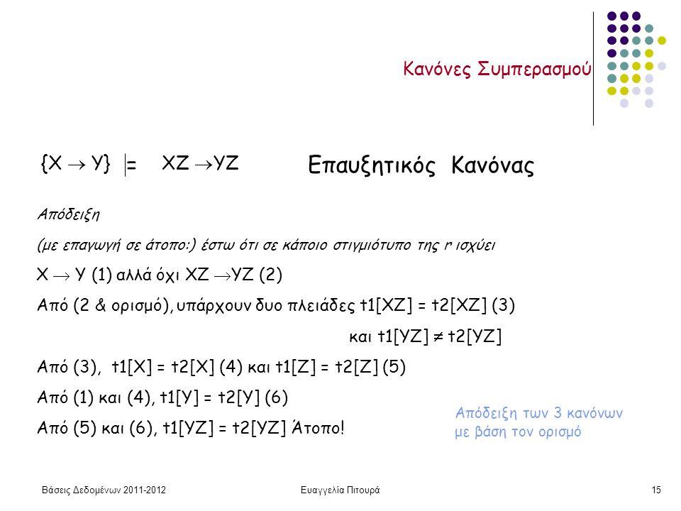Βάσεις Δεδομένων 2011-2012Ευαγγελία Πιτουρά15 Κανόνες Συμπερασμού {X  Y} ΧΖ  YZ =Επαυξητικός Κανόνας Απόδειξη (με επαγωγή σε άτοπο:) έστω ότι σε κάποιο στιγμιότυπο της r ισχύει X  Y (1) αλλά όχι ΧΖ  YZ (2) Από (2 & ορισμό), υπάρχουν δυο πλειάδες t1[XZ] = t2[XZ] (3) και t1[YZ]  t2[YZ] Από (3), t1[X] = t2[X] (4) και t1[Z] = t2[Z] (5) Από (1) και (4), t1[Y] = t2[Υ] (6) Από (5) και (6), t1[ΥZ] = t2[ΥZ] Άτοπο.