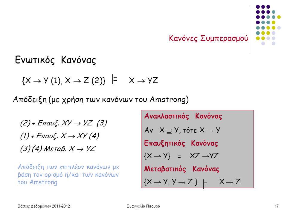 Βάσεις Δεδομένων 2011-2012Ευαγγελία Πιτουρά17 Κανόνες Συμπερασμού Ενωτικός Κανόνας Απόδειξη (με χρήση των κανόνων του Amstrong) {X  Y (1), Χ  Z (2)} Χ  YZ = (2) + Επαυξ.