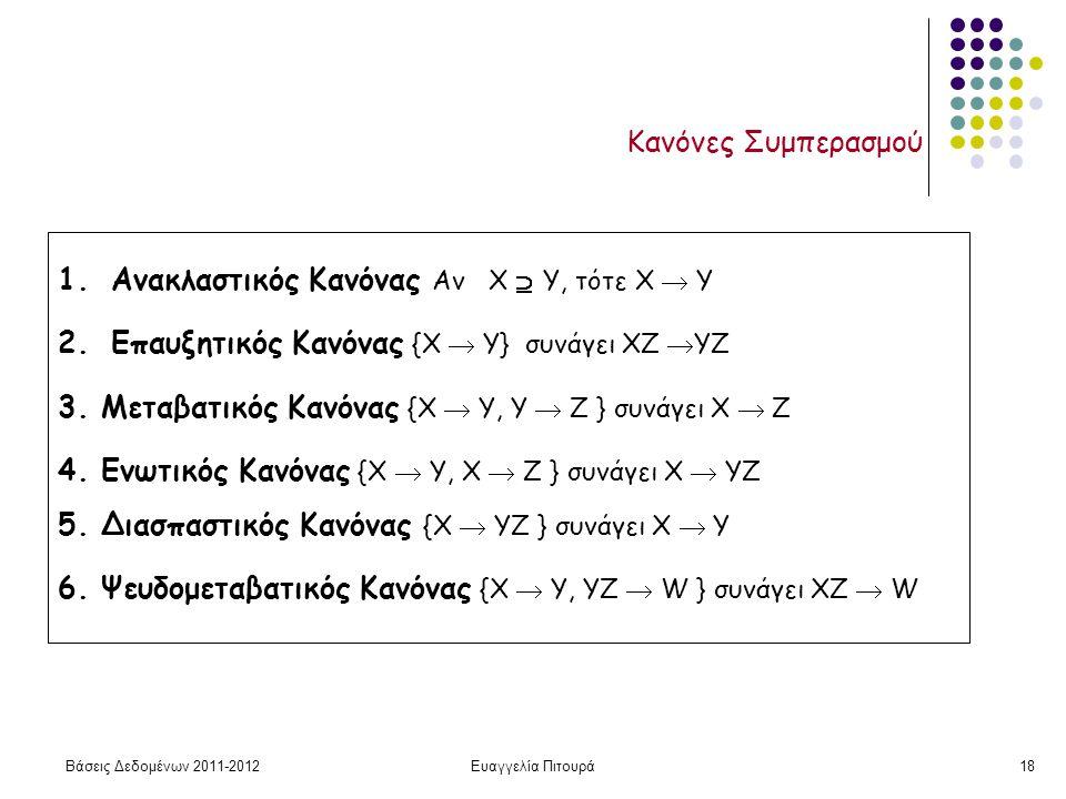 Βάσεις Δεδομένων 2011-2012Ευαγγελία Πιτουρά18 1.Ανακλαστικός Κανόνας Αν Χ  Υ, τότε X  Y 2.Επαυξητικός Κανόνας {X  Y} συνάγει ΧΖ  YZ 3. Μεταβατικός