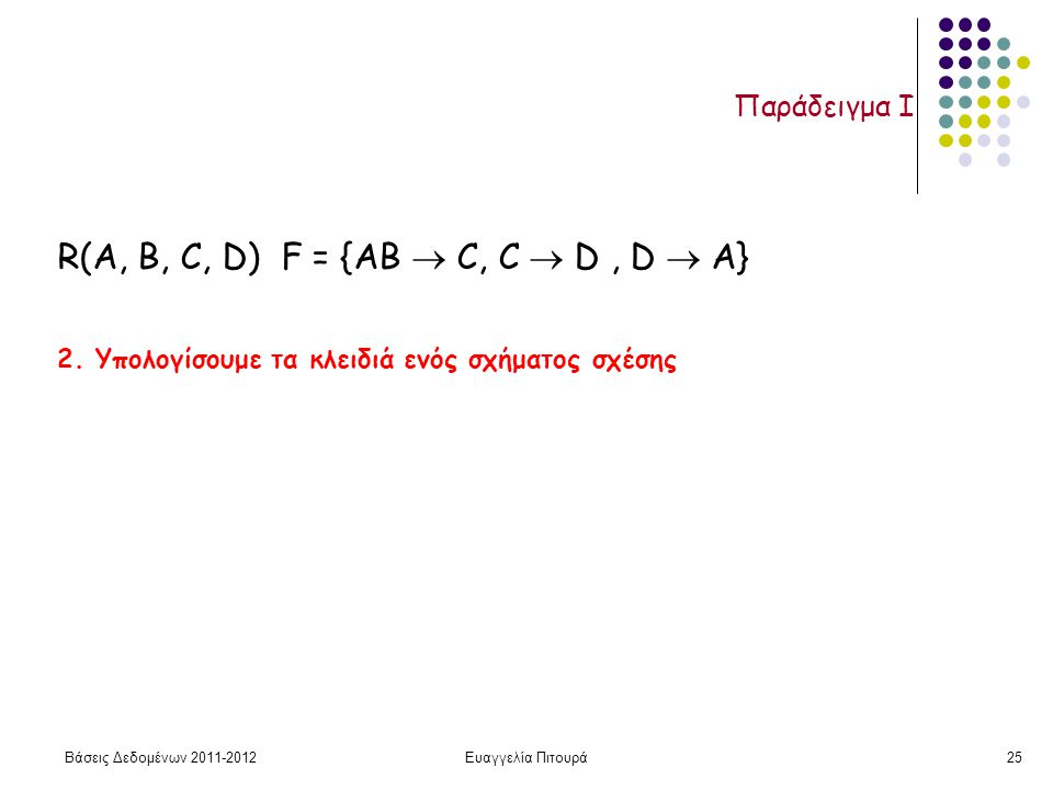 Βάσεις Δεδομένων 2011-2012Ευαγγελία Πιτουρά25 Παράδειγμα I 2. Υπολογίσουμε τα κλειδιά ενός σχήματος σχέσης R(A, B, C, D) F = {AB  C, C  D, D  A}